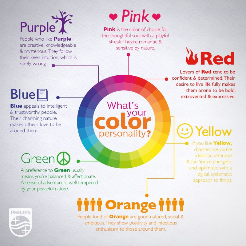 Classroom Design Psychology ~ What s your color personality infographic the