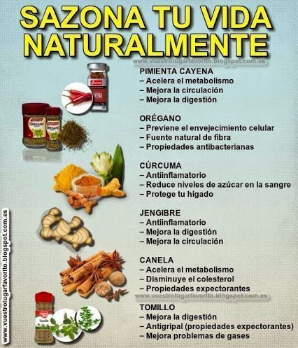 La verdad sucia en Metabolismo y nutricion