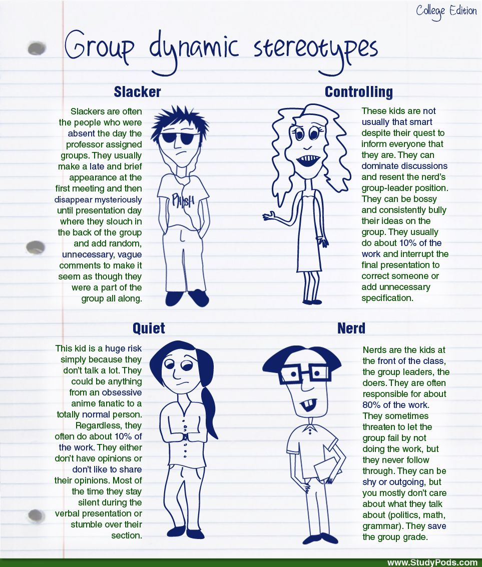 group presentation ideas for college students