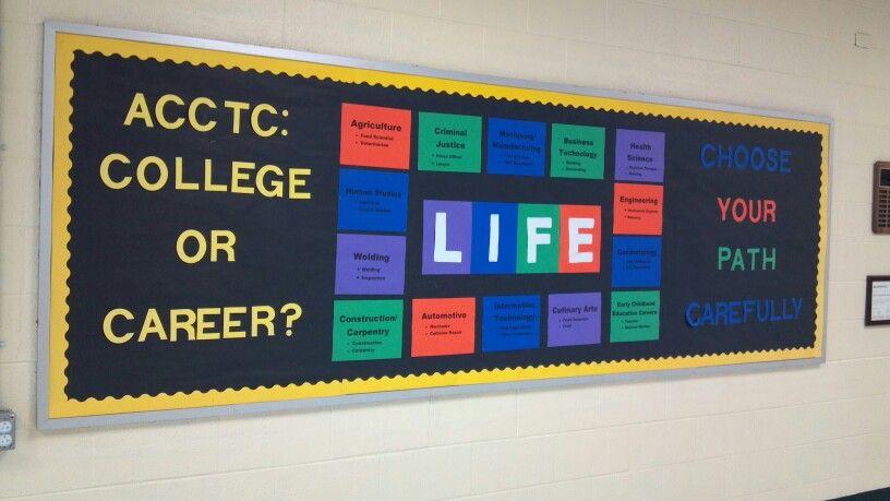 Career and Technical Bulletin Board … Careers Career