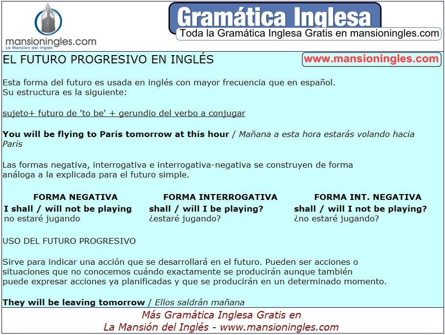 Gramática Inglesa El Futuro Progresivo En Inglés