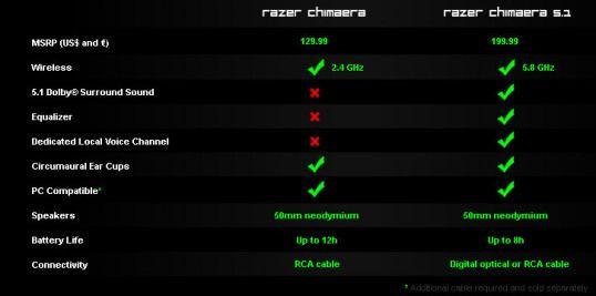 warez serial numbers