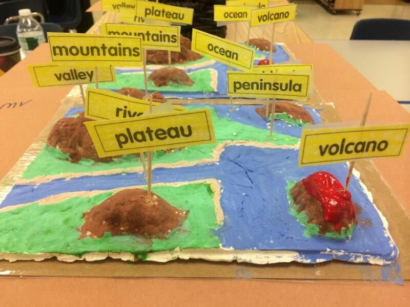 Land forms School projects Pinterest Classroom projects and - land form