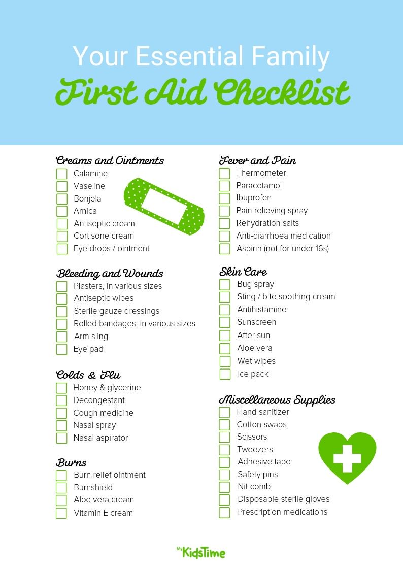 Do You Have The Essentials? Download Your Free First Aid Kit Checklist