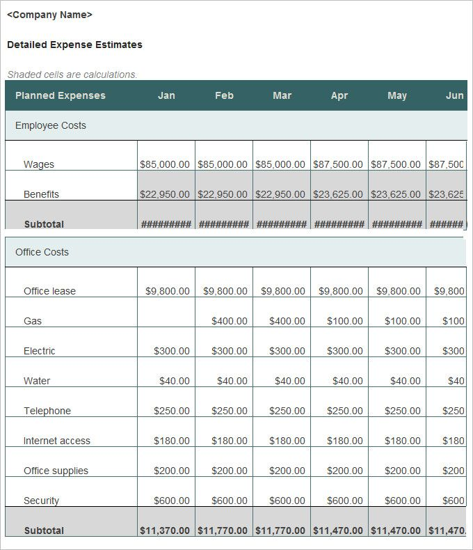 Business Marketing Budget Plan Estimation Template , Marketing - example expense report