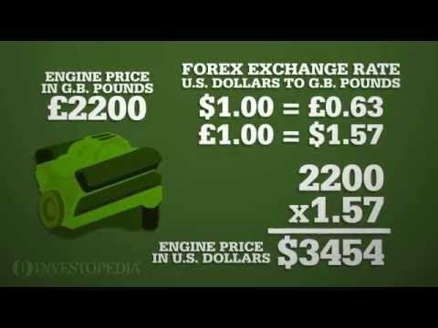 Cairns cash loans pawnbrokers image 5