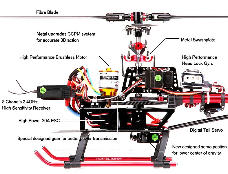 Pin By Michel Hevia On Helicopters Remote Control Helicopter Radio Control Planes Drone Design