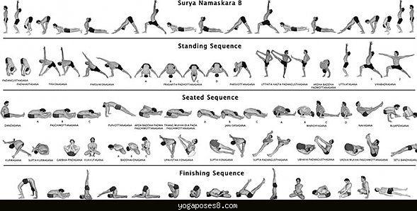 Gut gemocht awesome Ashtanga yoga postures   Yogaposes8   Pinterest   Yoga  YI78