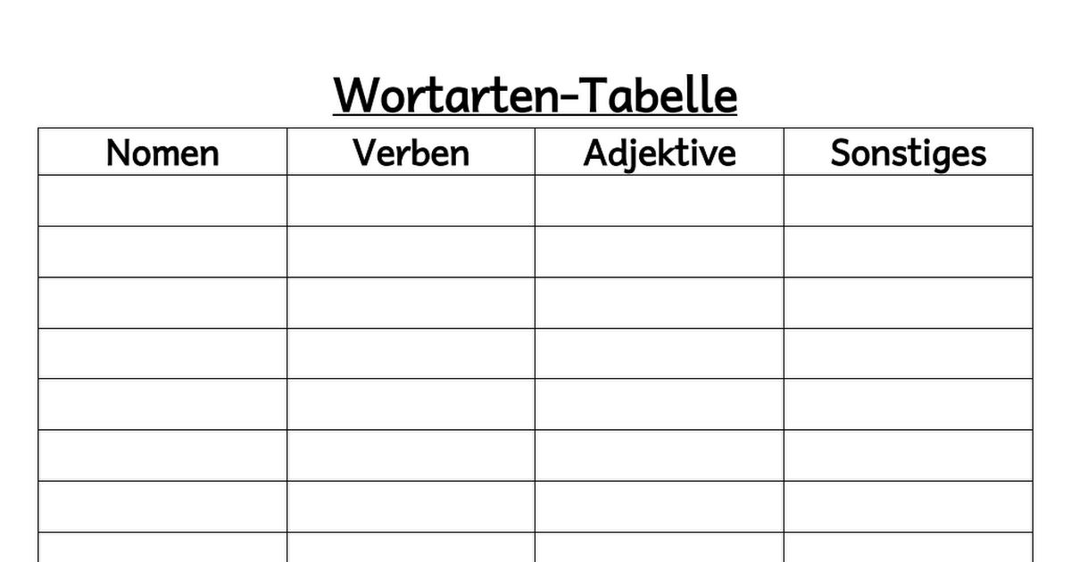 Lernwörter Wortarten-Tabelle-Vorlage.pdf | deutsch | Pinterest