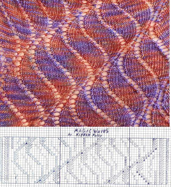 Photo of #strickmuster #knitstitches #knittingstitches #wavestitch #knittingpatterns