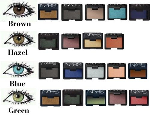 What Colours Compliment Brown Eyes Google Search Eyeshadow