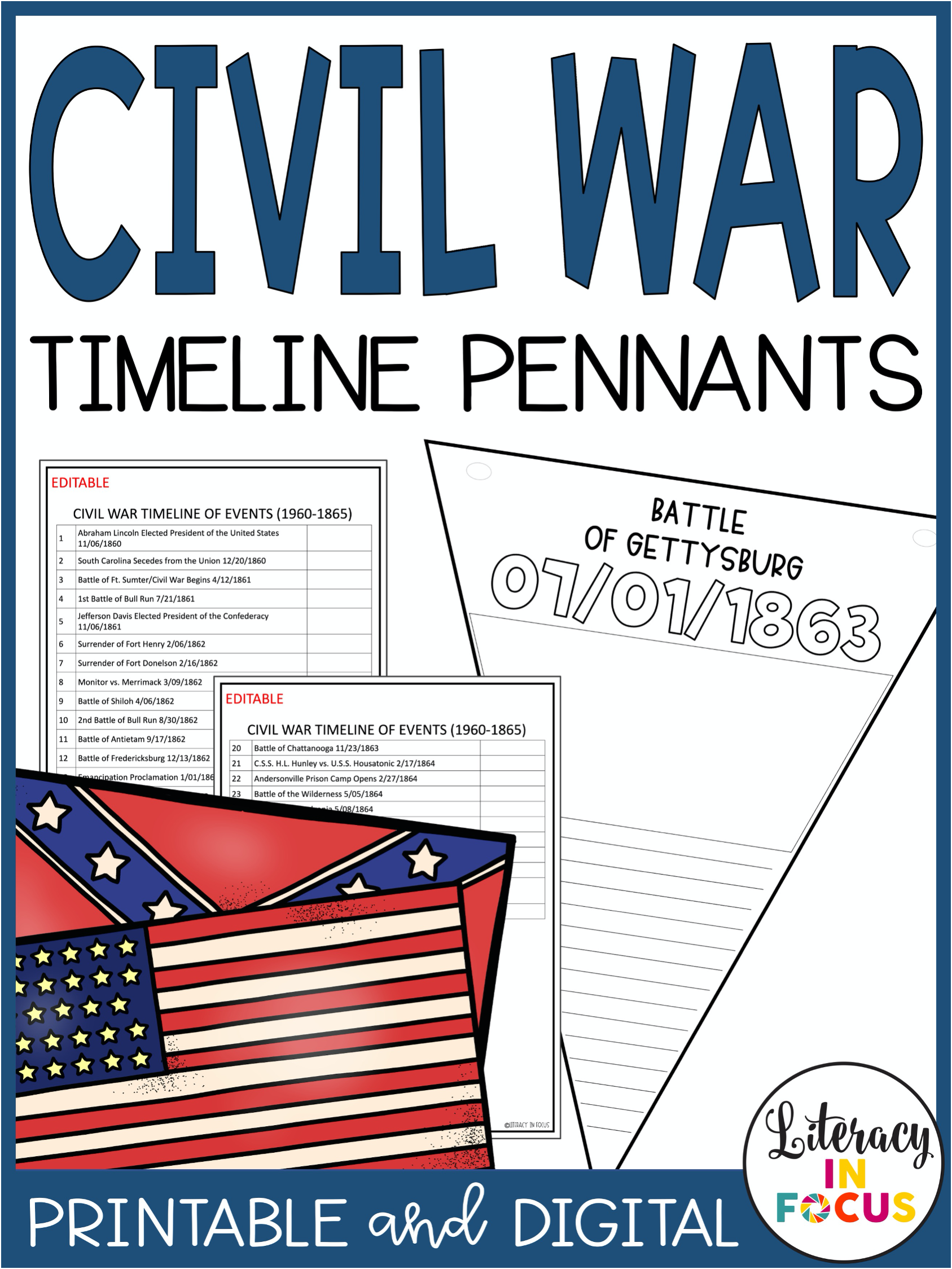 Pin On Civil War Resources