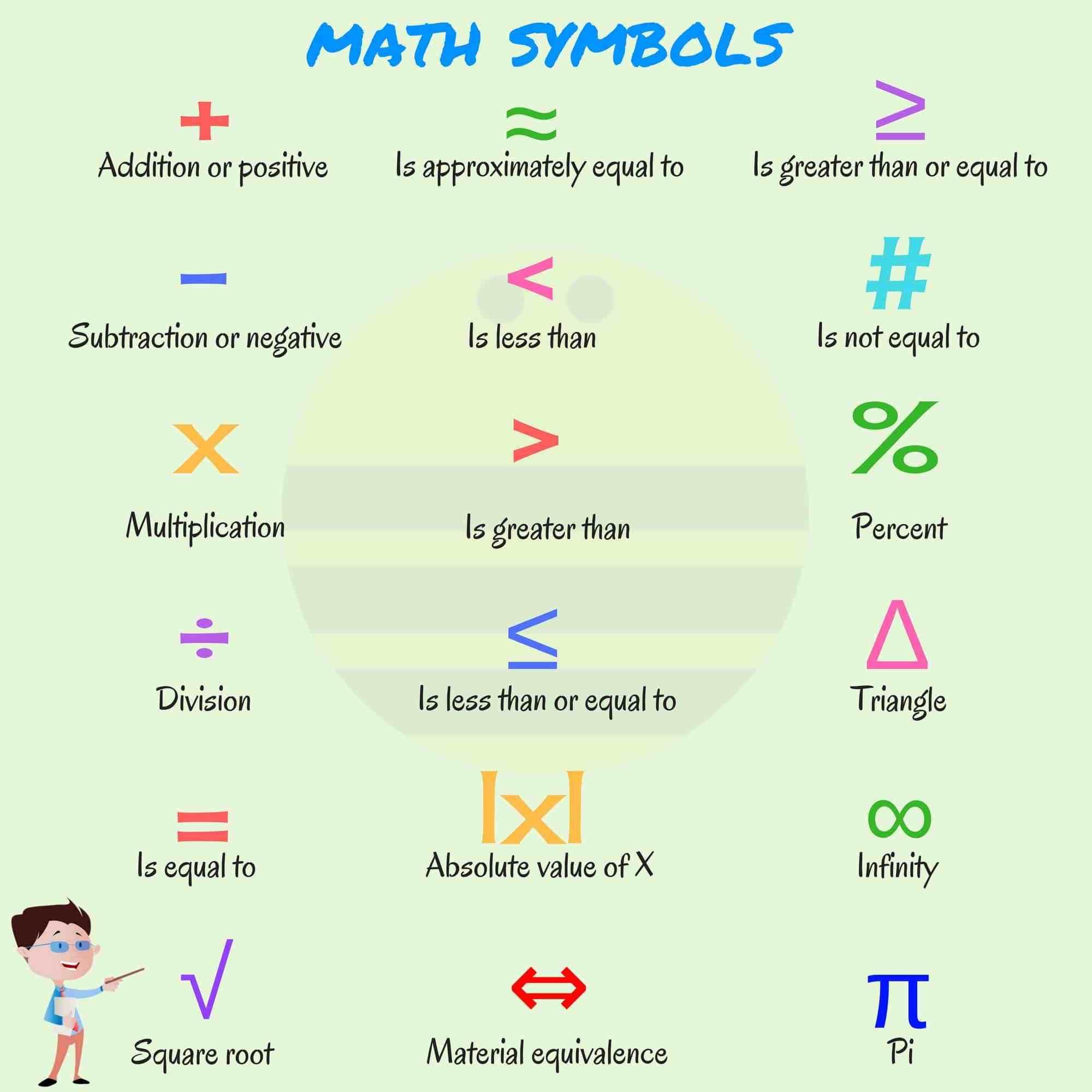 List Of Mathematical Symbols In English Mathematics Symbols And