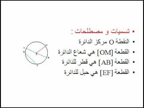 محيط الدائرة و مساحتها Flv Math Math Equations