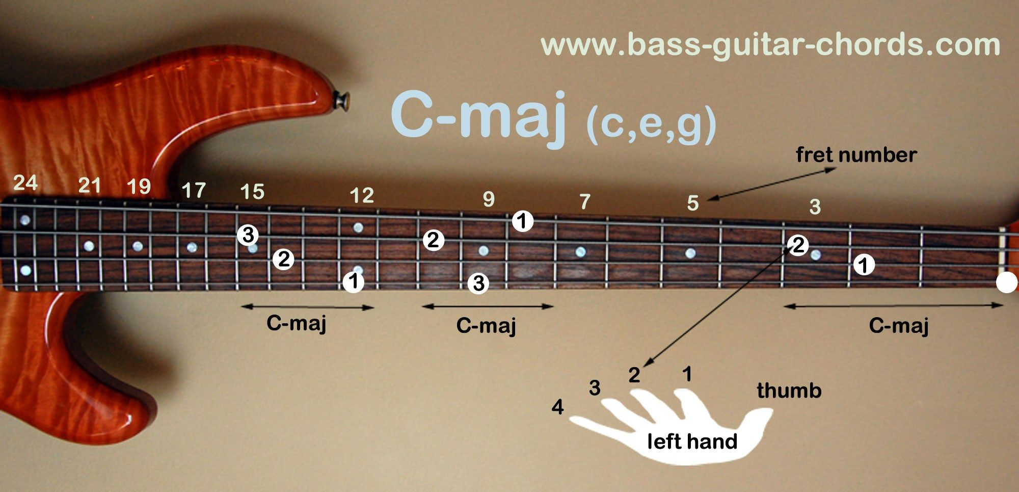 Bass Guitar Chords Innovative School Of Bass Playing Bass