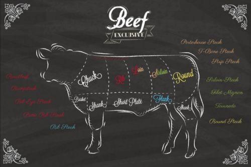 Cuisine La Viande Morceaux Du Boeuf Steak Poster Affiche