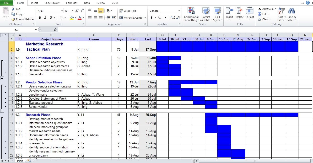 Business plan template excel a business plan is one of the most business plan template excel a business plan is one of the most vital and important accmission Image collections