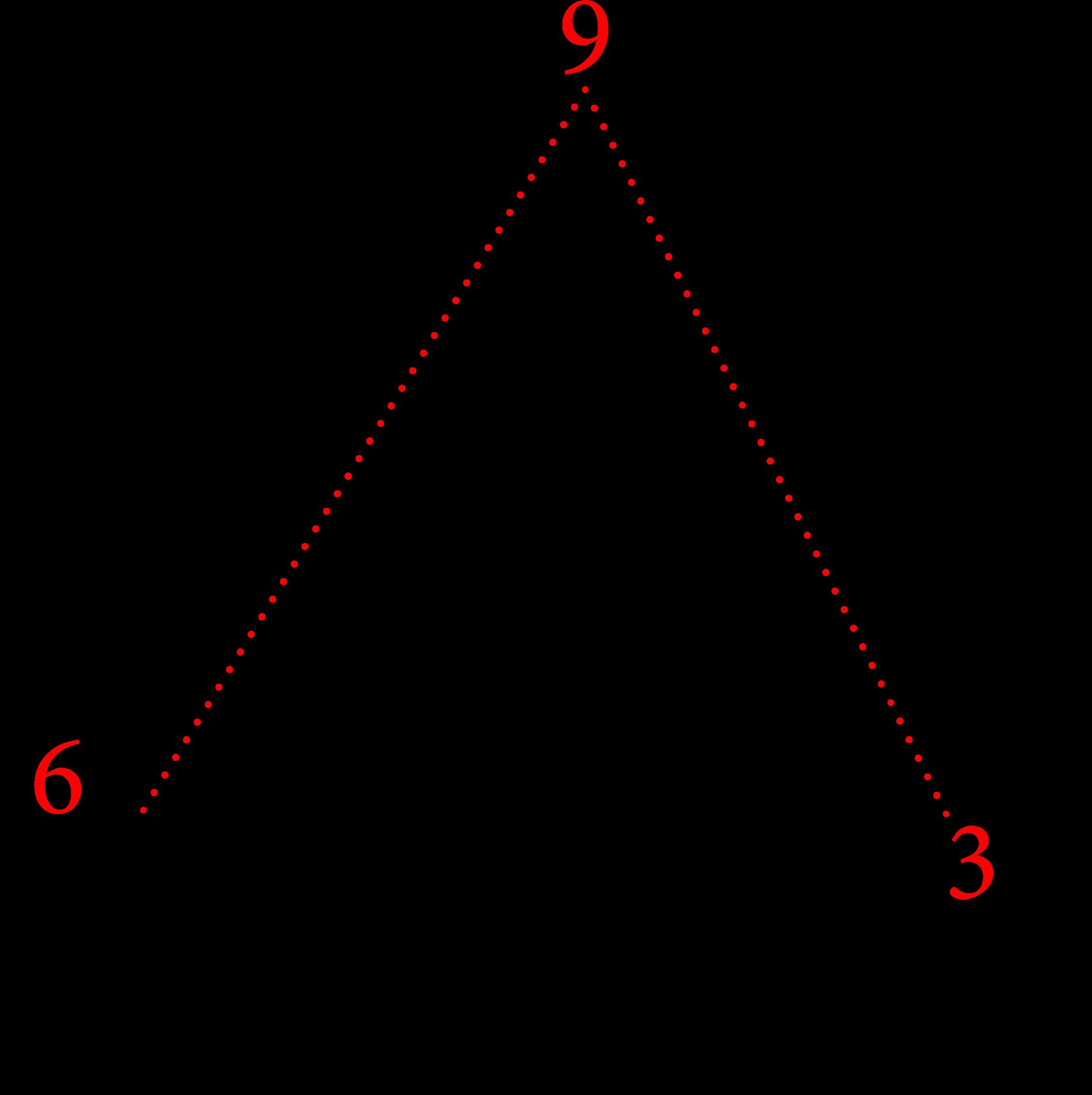 Image Result For Vortex Math