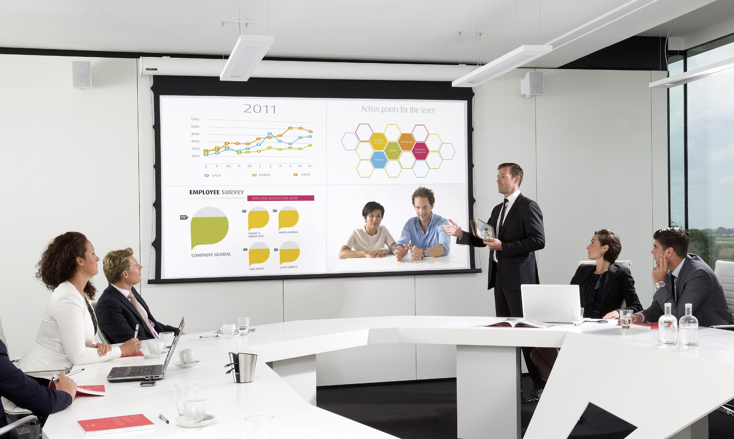 Collaborative Classroom Presentation ~ Clickshare wireless presentation and collaboration system