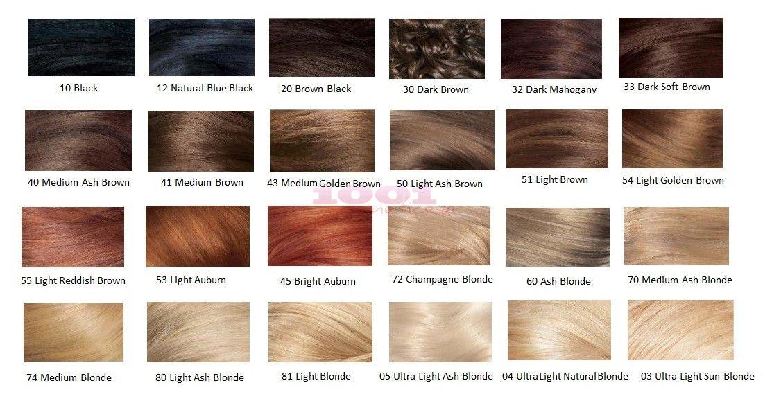 Imagini Pentru Revlon Colorsilk Catalog With Images Revlon