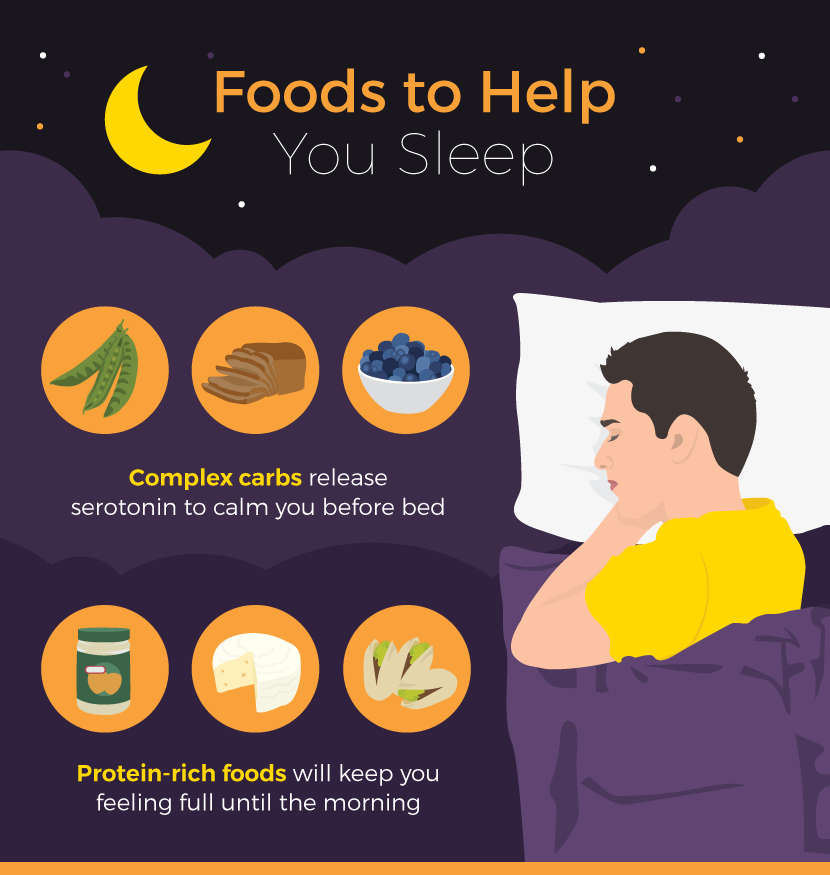 Midnight Snacks That Won T Keep You Awake Stick To Complex Carbs And Protein Best Snacks Before Bed Food To Help Sleep Midnight Snacks