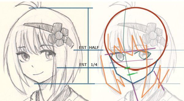 Drawing anime may appear difficult at first but there are different techniques making the character