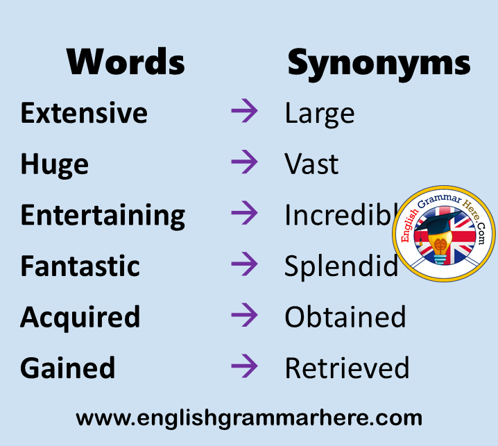600 Synonym Words In English Detailed Same Meaning Vocabulary List English Grammar Here Vocabulary Words New Vocabulary Words Words