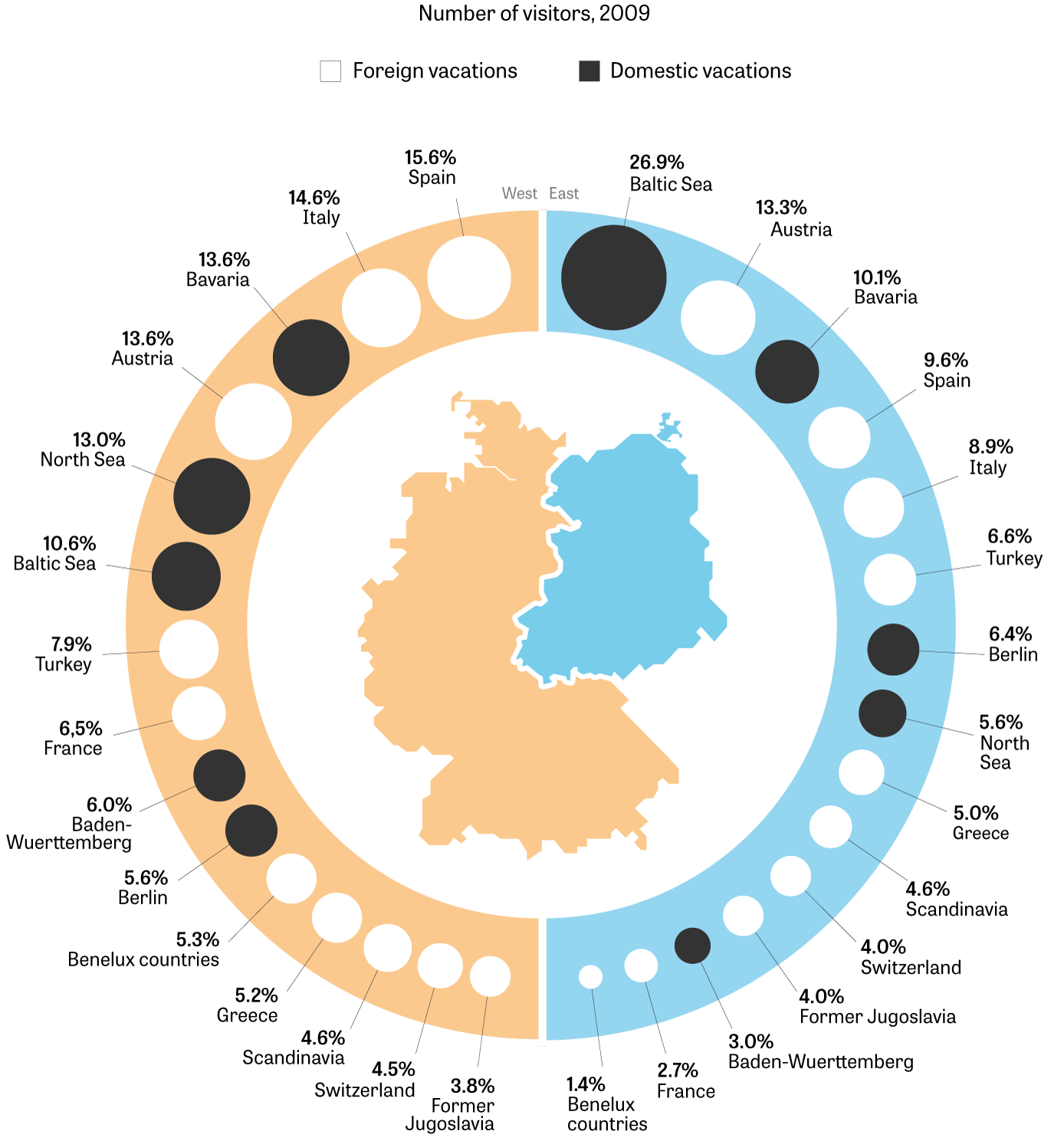 Pin By Liz Lee On Infographics Germany East Germany German
