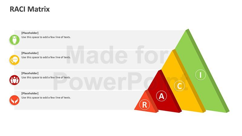 The raci matrix model is a tool used to identify roles and raci matrix editable ppt template 2 ccuart Gallery