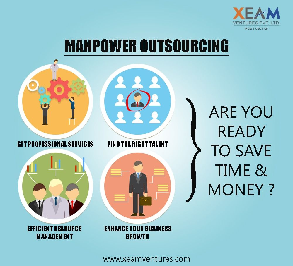 Best manpower outsourcing outsourcing hr management