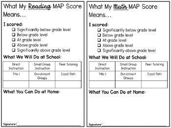 Nwea Map Testing Parent Letter Letter To Parents Lettering Teaching First Grade