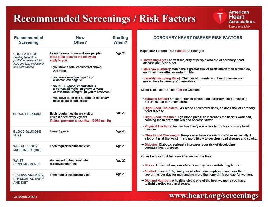 risk factors for cardiovascular disease How cardiovascular & stroke risks relate  several types of heart disease are risk factors for stroke likewise, stroke is a risk factor for coronary heart disease.