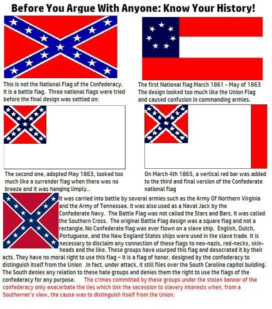Pin On Civil War Rebel