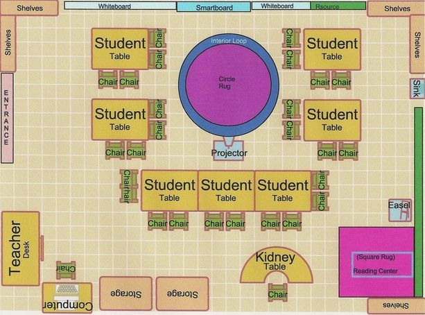 Fourth Grade Classroom Design Physical Environment