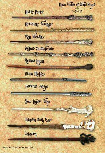 Varitas De Harry Potter Baritas Harry Potter Varita Harry Potter Personajes De Harry Potter