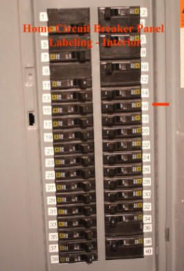 Chapter 19 circuit breaker a part of the electric system for Best electrical panel for house
