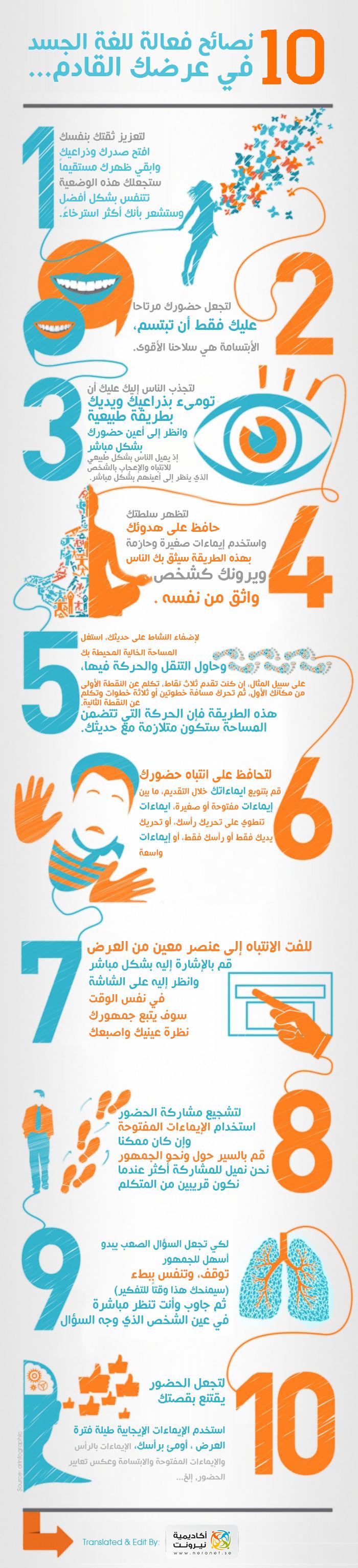 انفوجرافيك 10 نصائح فعالة للغة الجسد في عرضك التقديمي Public Speaking Presentation Skills Body Language