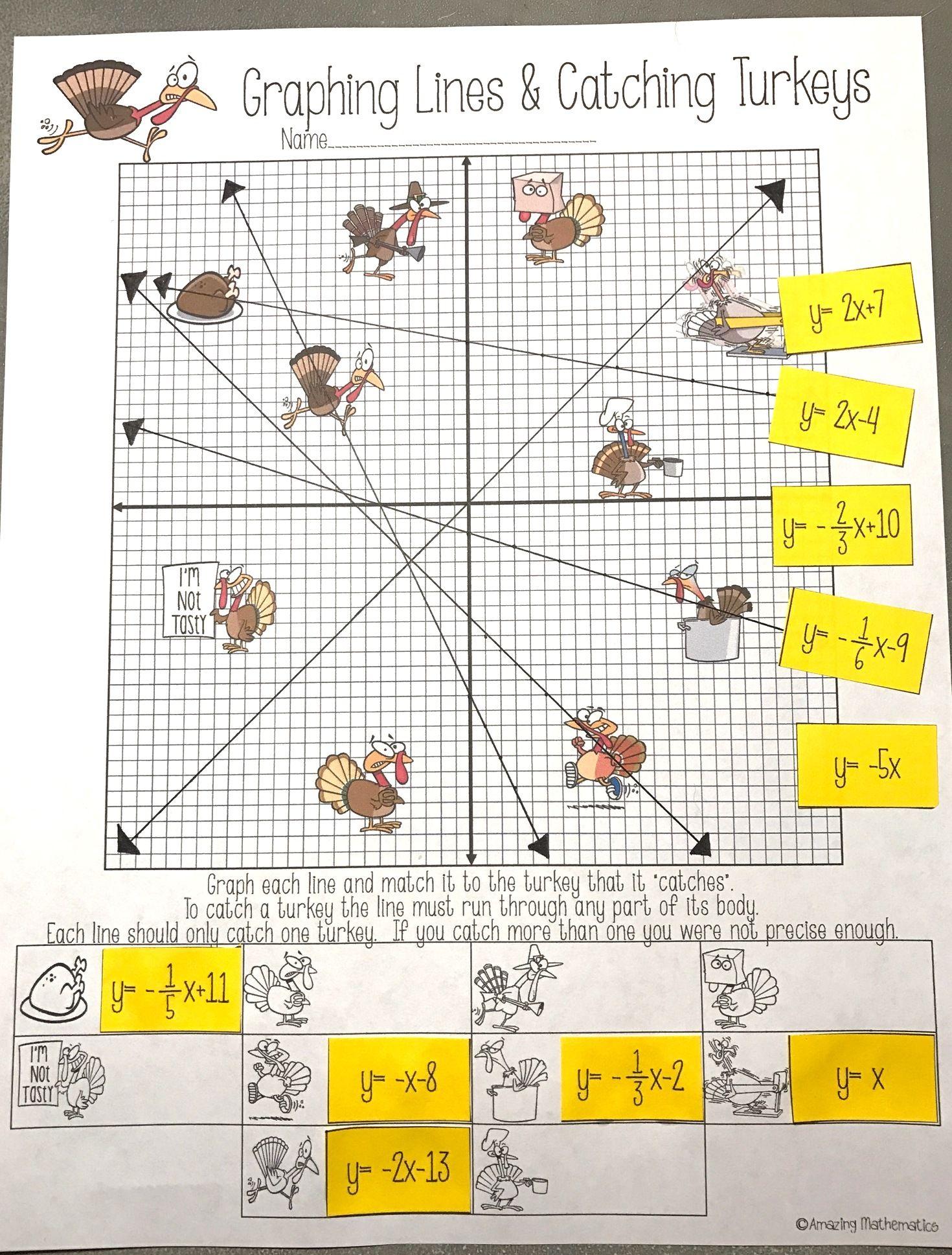 medium resolution of Pin on Eighth Grade Math