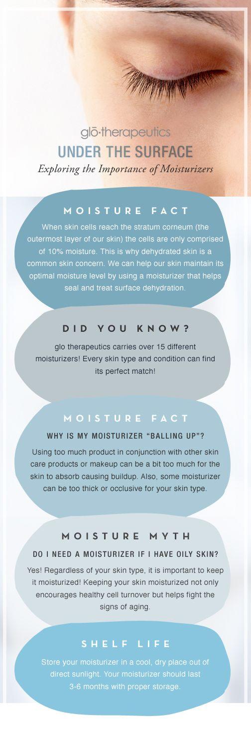 Glo Infographic Exploring The Importance Of Moisturizers Estetica Herbolaria Ojos