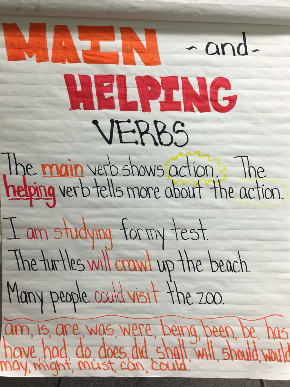Main and helping verb anchor chart also classroom ideas charts rh pinterest