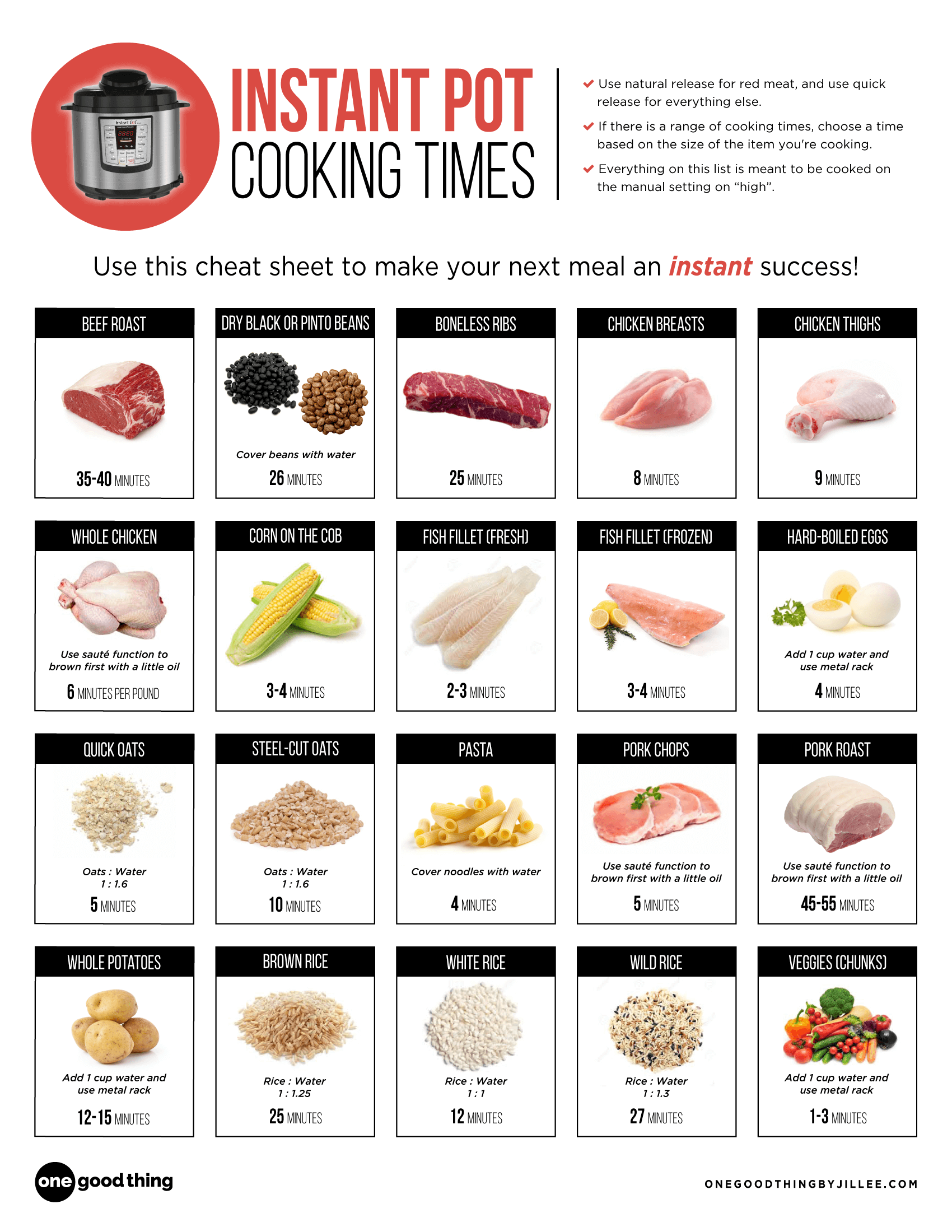 The Most Useful Instant Pot Cheat Sheet On the Web Just Got Better #instantpotrecipes