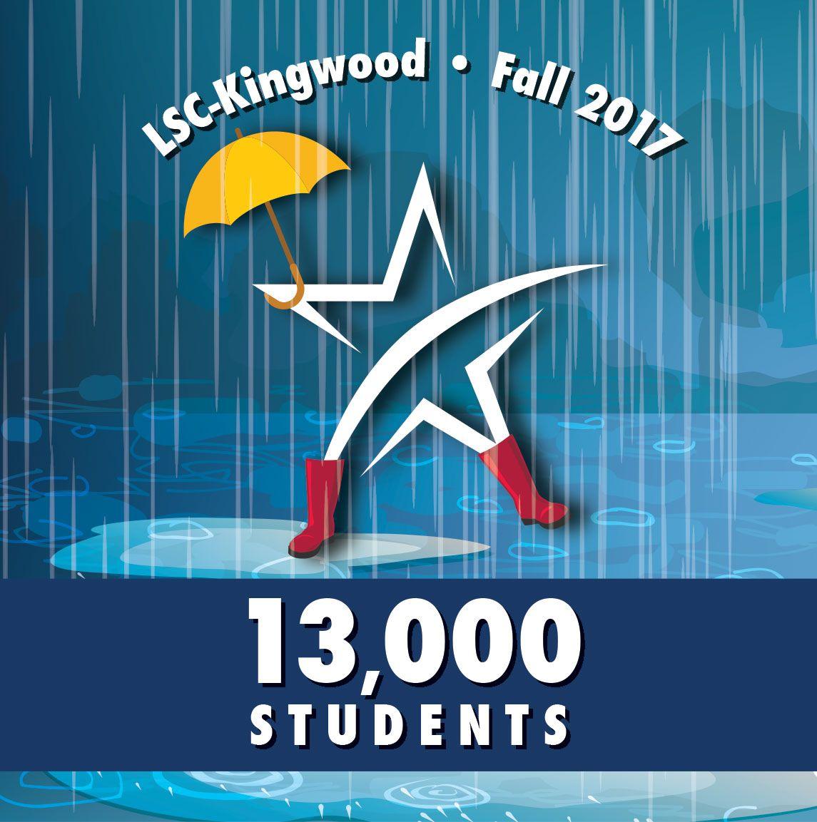 Milestone achieved! LSCKingwood has enrolled over 13,000