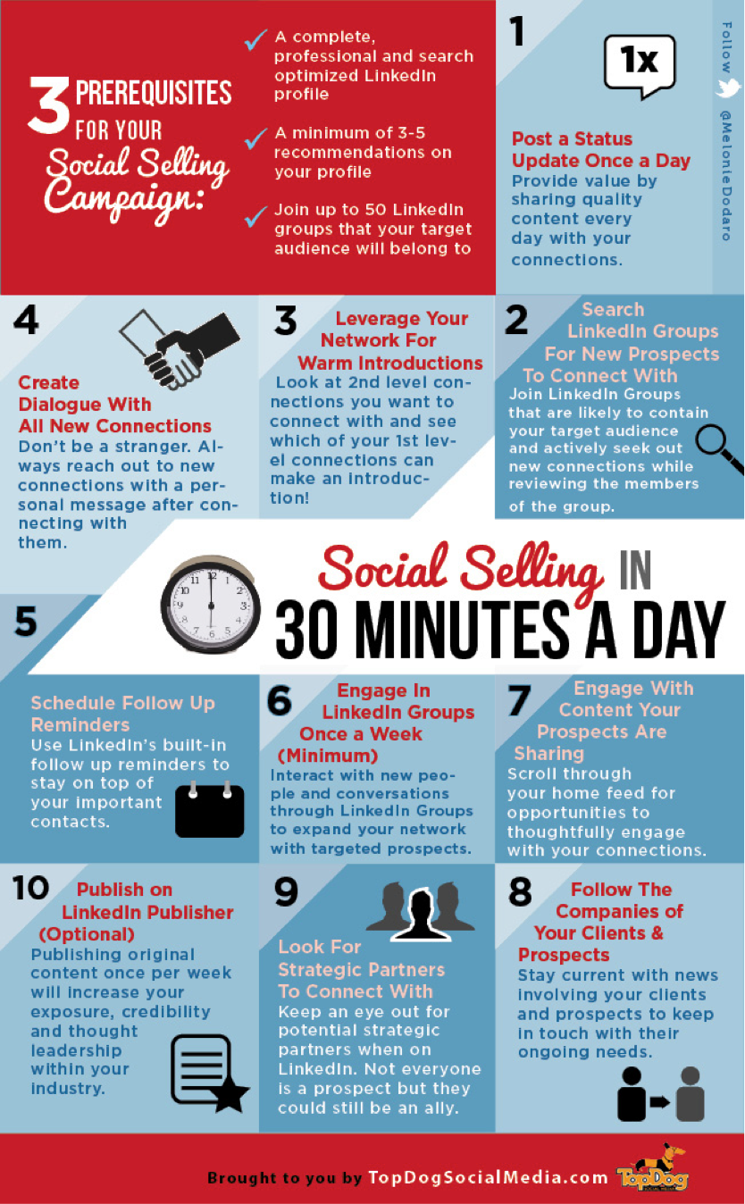 Looking to do Social Promoting? Check out how to do it in 30 minutes a day. Then c…