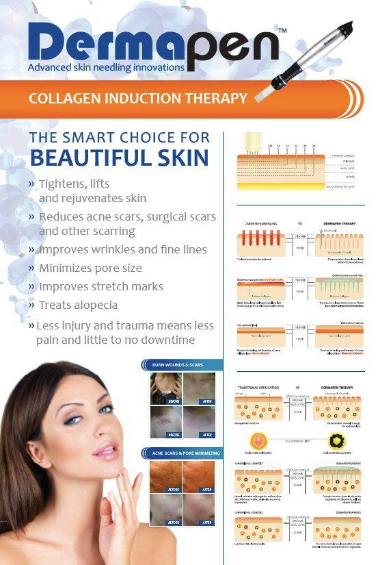 City of New Westminster | Skin needling, Skin care, Skin