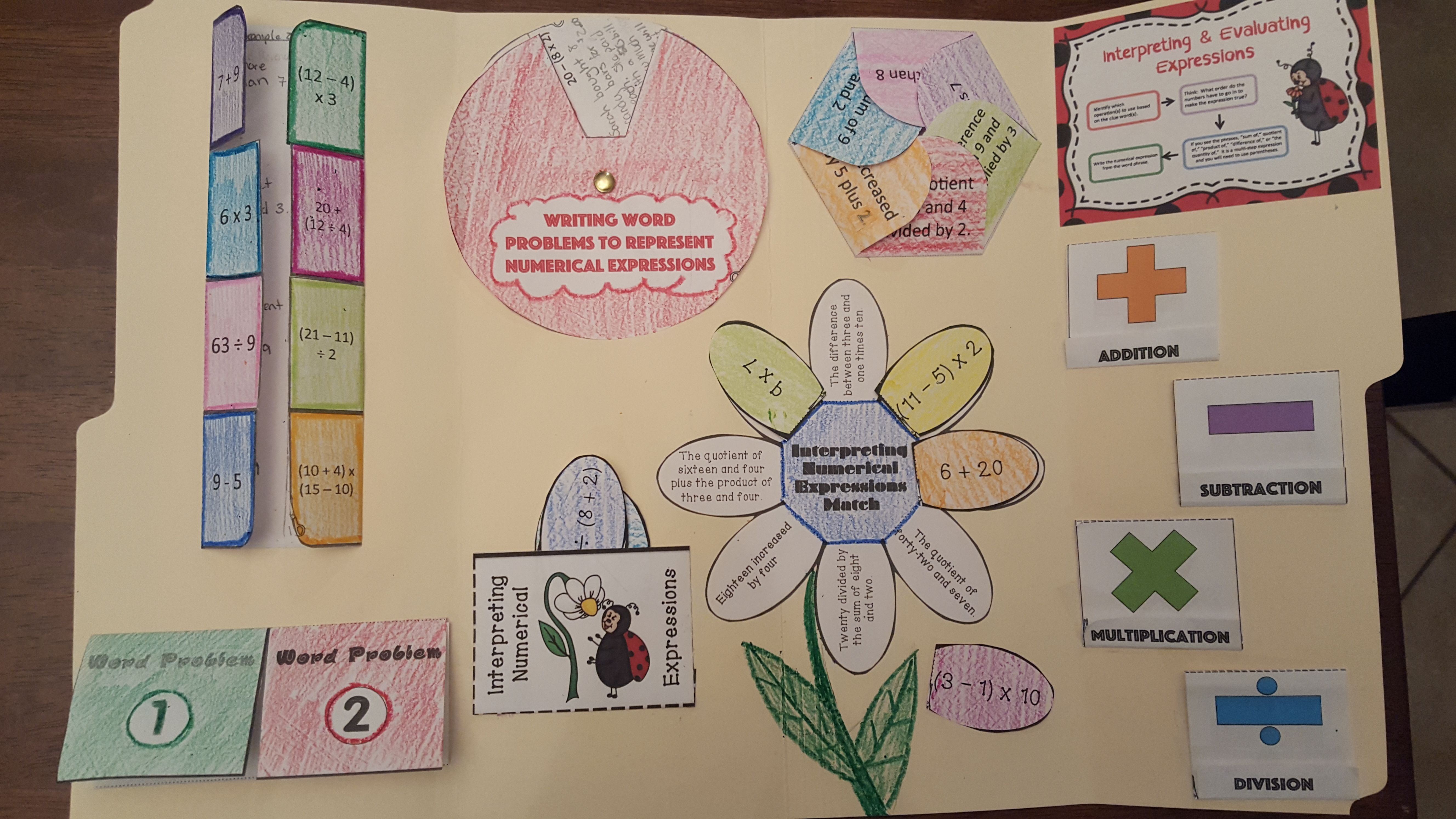 Interpreting And Evaluating Expressions Lapbook