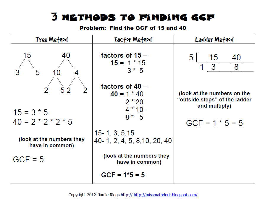 Miss Mathdork S Math Resources Gcf Freebie Middle School Math Math Journals Education Math