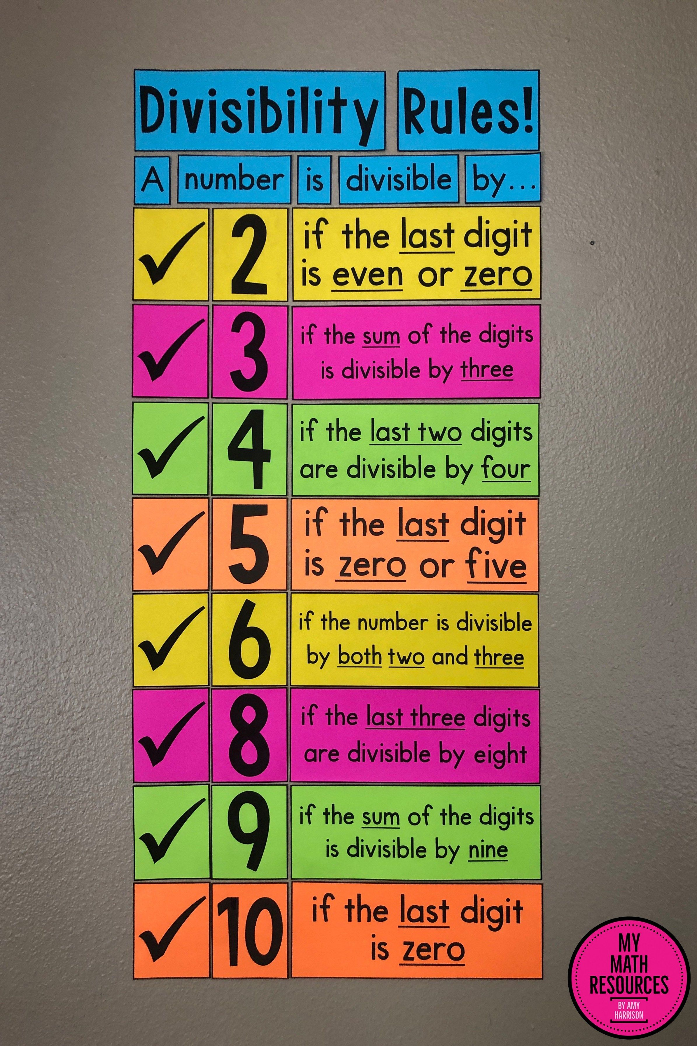 This Divisibility Rules Poster Is A Must Have For Any 4th 5th Or 6th Grade Classroom An Eye Ca Math Classroom Decorations Homeschool Math Divisibility Rules