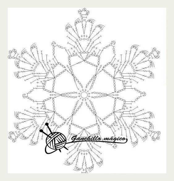 Patron copo de nieve en ganchillo | вязание новый год | Pinterest ...