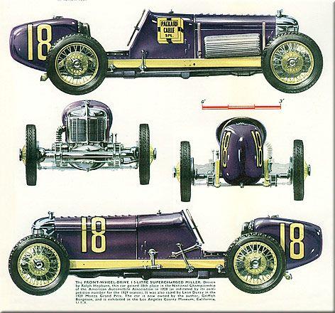 miller 1929 SMCarsNet - Car Blueprints Forum Чертежи моделей - new miller blueprint co austin