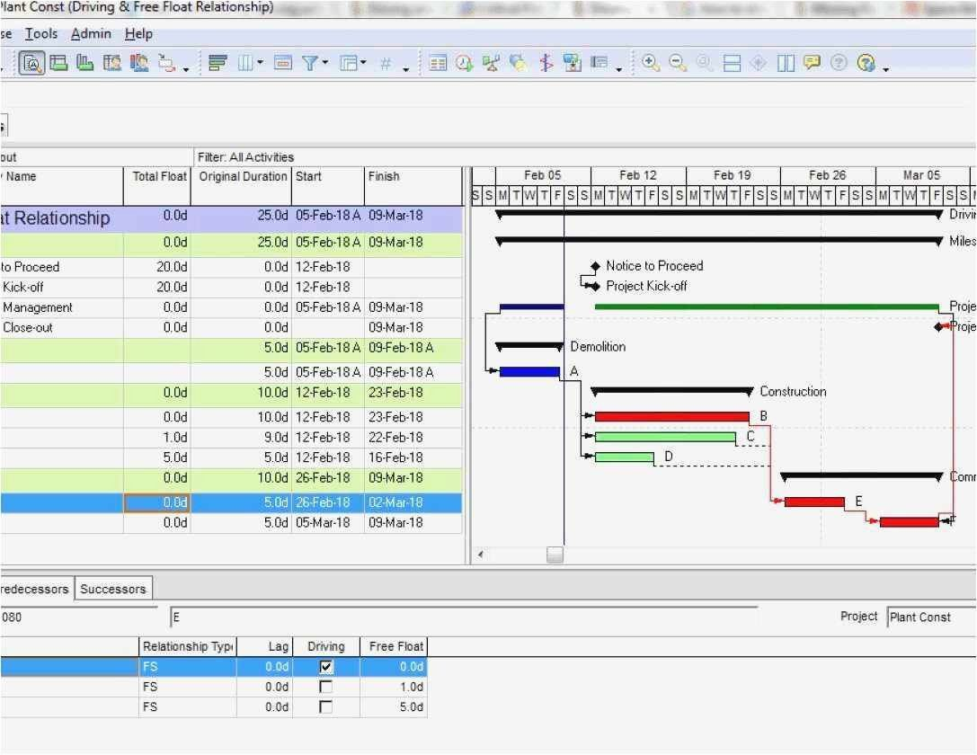 Ms Project Construction Schedule Template In 2020 Business